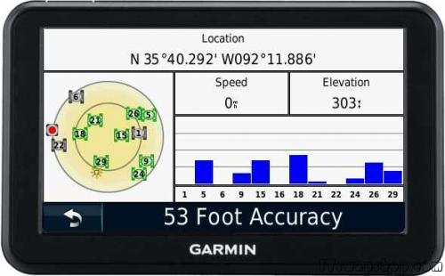 Garmin Nuvi Find GPS coordinates Elevation 2