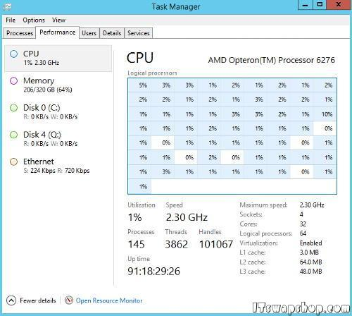 What 64 cores looks like in task manager